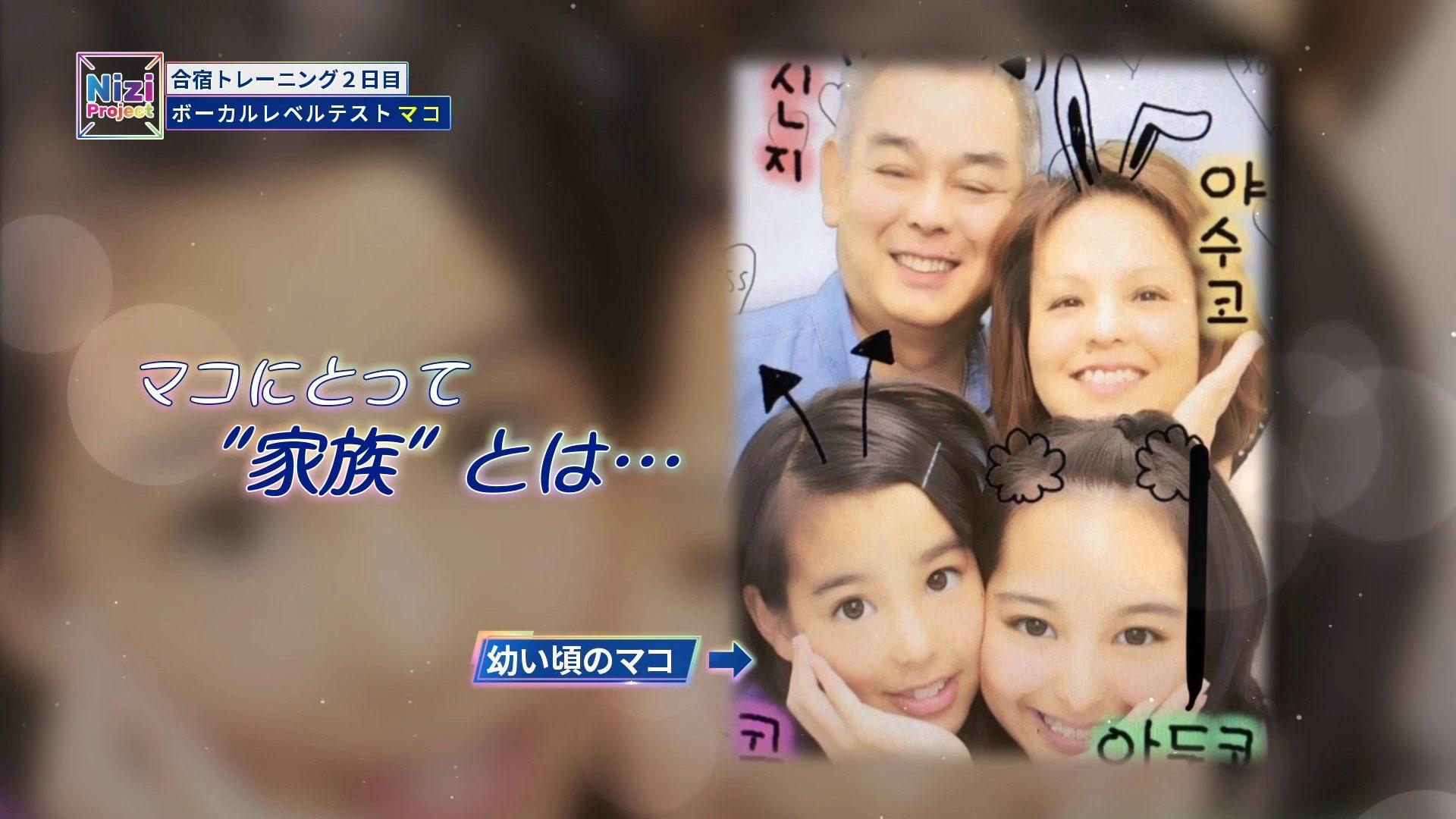 虹プロジェクトの山口真子の家族