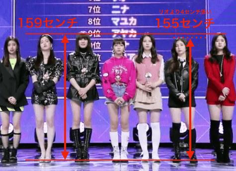ユナの身長