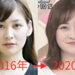 岩田絵里奈アナが太った?