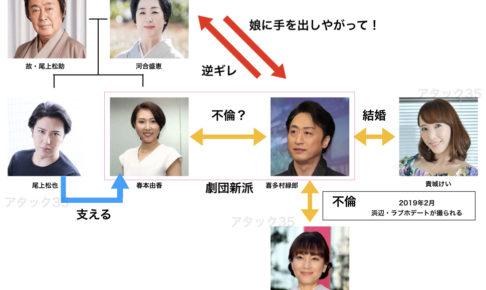 喜多村緑郎との関係