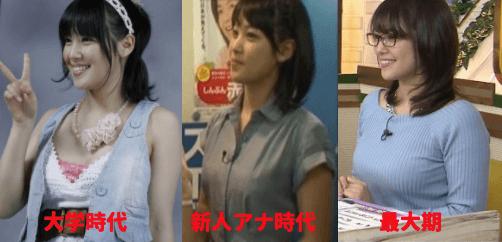 鷲見玲奈の胸画像比較